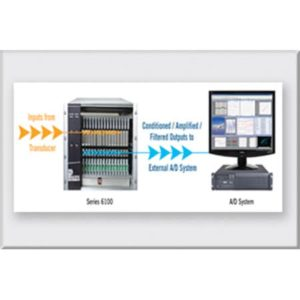Signal Conditioning Systems