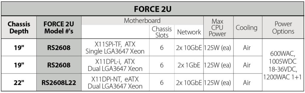 Force 2U Rugged Server Table