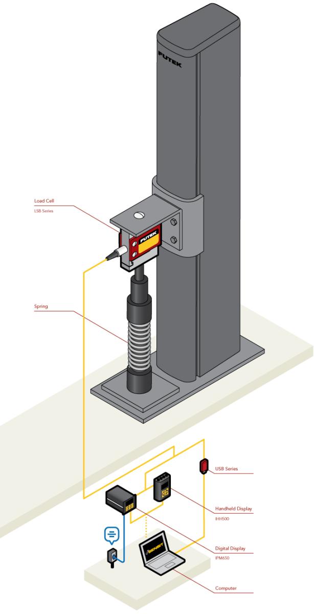 Spring Test System Metromatics