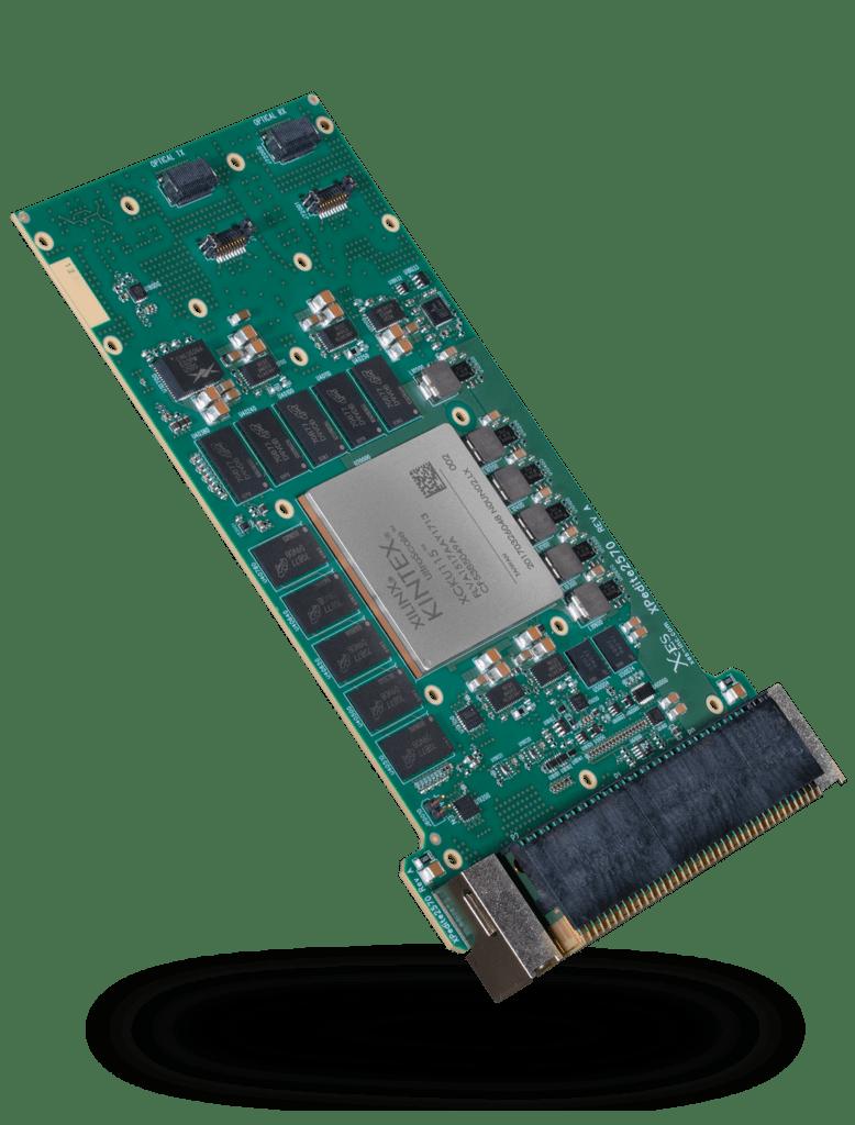 High Bandwidth Embedded Computing Applications