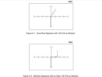 What's Analog Signature Analysis ?