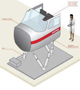 simulator force feedback