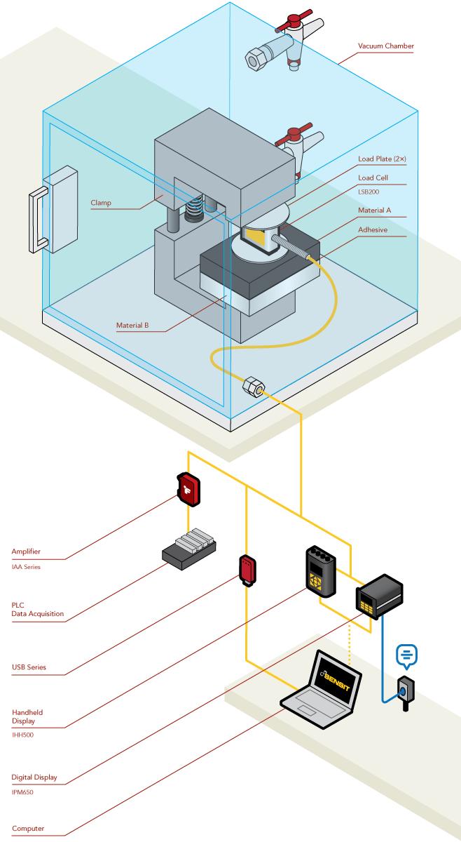 Vacuum Sensors Application