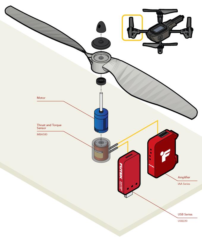 Drone Propeller Testing
