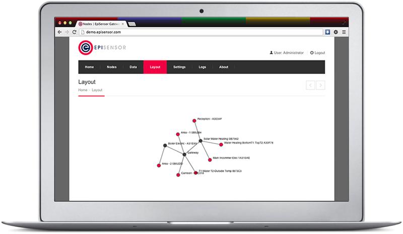 EpiSensor's IIoT Features -Layout of Software