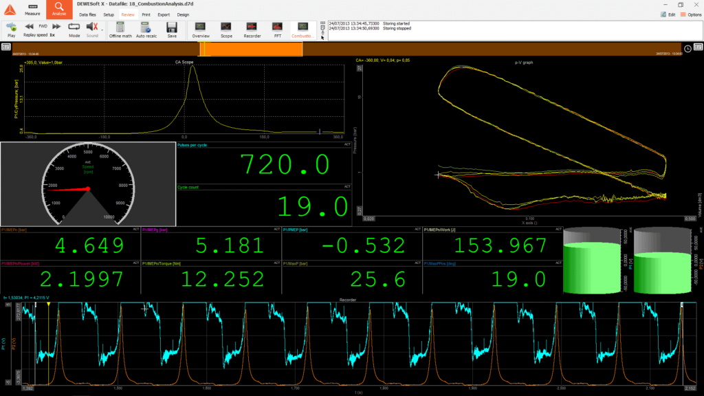 Powerful Dewesoft X Software used for recording results of Hurricane 2 Tests